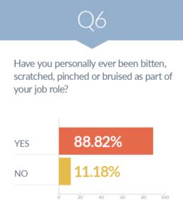 BitePRO-risk-of-human-bites-injuries-6